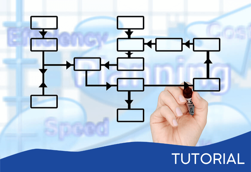 system flow chart - featured image for the System Thinking tutorial from Truby Achievements