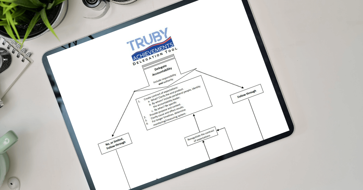 tablet showing the delegation flow chart - for the free leadership resources page on truby achievements